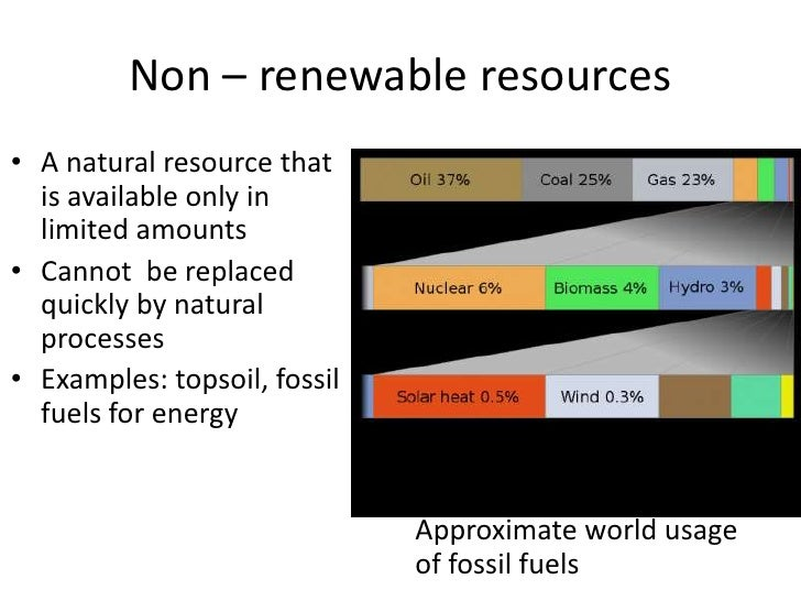 non renewable resources