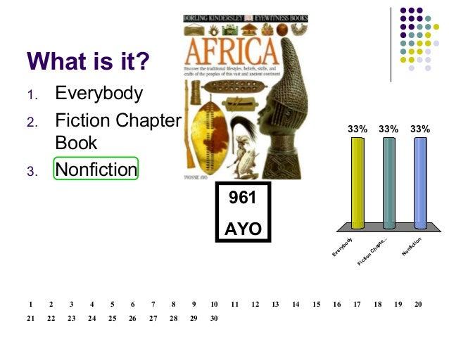 What is it? <ul><li>Everybody </li></ul><ul><li>Fiction Chapter Book </li></ul><ul><li>Nonfiction </li></ul>961 AYO 30 29 ...