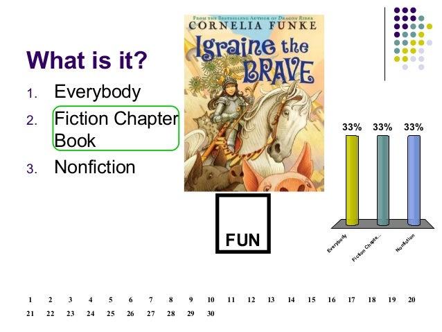 What is it? <ul><li>Everybody </li></ul><ul><li>Fiction Chapter Book </li></ul><ul><li>Nonfiction </li></ul>FUN 30 29 28 2...