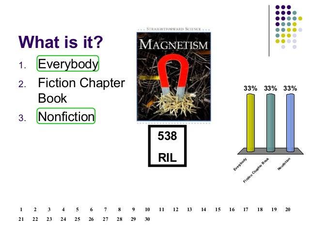 What is it? <ul><li>Everybody </li></ul><ul><li>Fiction Chapter Book </li></ul><ul><li>Nonfiction </li></ul>538 RIL 30 29 ...