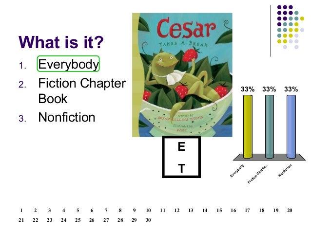 What is it? <ul><li>Everybody </li></ul><ul><li>Fiction Chapter Book </li></ul><ul><li>Nonfiction </li></ul>E T 30 29 28 2...