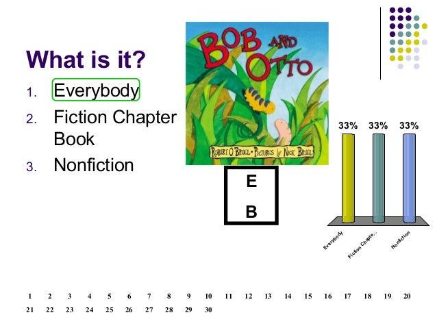 What is it? <ul><li>Everybody </li></ul><ul><li>Fiction Chapter Book </li></ul><ul><li>Nonfiction </li></ul>E B 30 29 28 2...