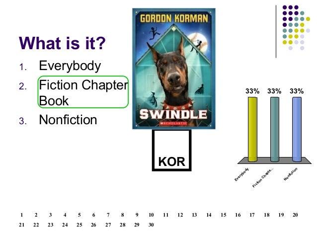 What is it? <ul><li>Everybody </li></ul><ul><li>Fiction Chapter Book </li></ul><ul><li>Nonfiction </li></ul>KOR 30 29 28 2...