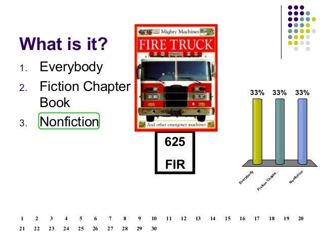 What is it? <ul><li>Everybody </li></ul><ul><li>Fiction Chapter Book </li></ul><ul><li>Nonfiction </li></ul>625 FIR 30 29 ...