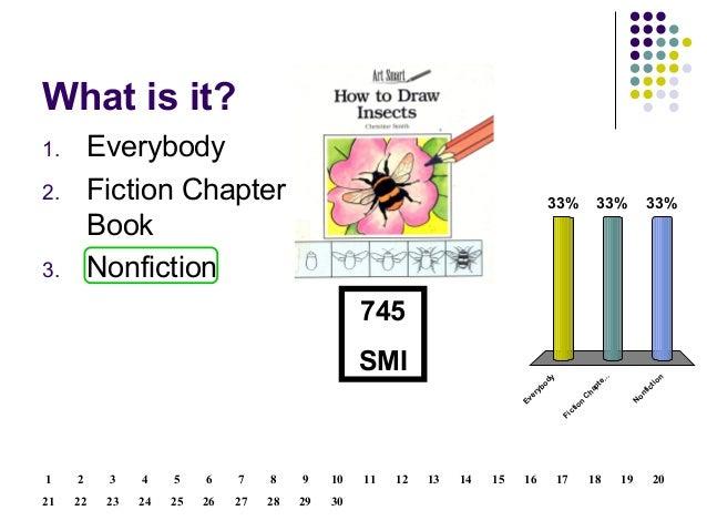 What is it? <ul><li>Everybody </li></ul><ul><li>Fiction Chapter Book </li></ul><ul><li>Nonfiction </li></ul>745 SMI 30 29 ...