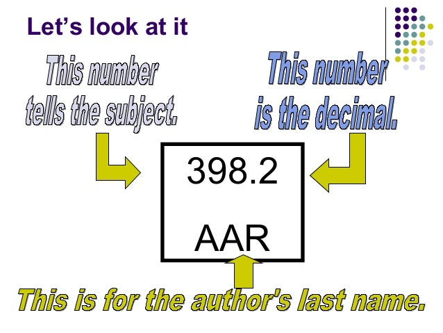 Let's look at it 398.2 AAR This number  tells the subject. This number  is the decimal. This is for the author's last name.