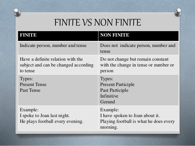 FINITE CLAUSES PDF