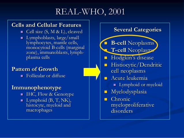 REAL-WHO, 2001 Cells and Cellular Features  Cell size (S, M & L), cleaved  Lymphoblasts, large/small lymphocytes, mantle...