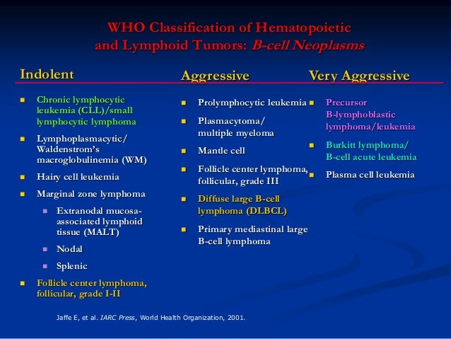 WHO Classification of Hematopoietic and Lymphoid Tumors: B-cell Neoplasms Indolent  Chronic lymphocytic leukemia (CLL)/sm...