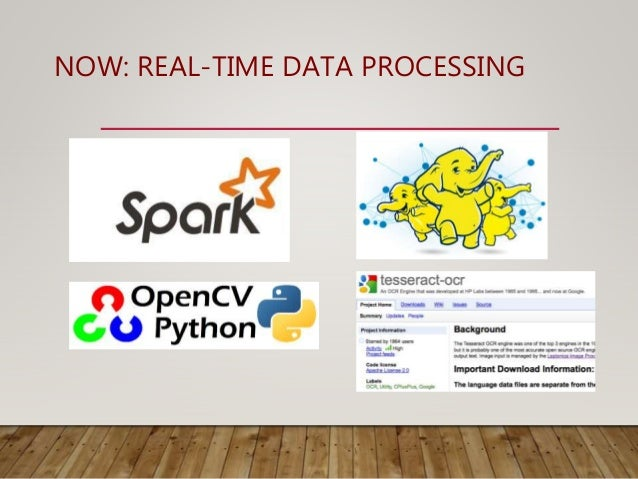 NOW: REAL-TIME DATA PROCESSING
