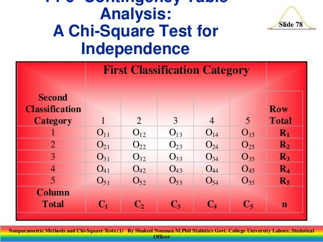 Nonparametric Methods And Chi Square Tests 1