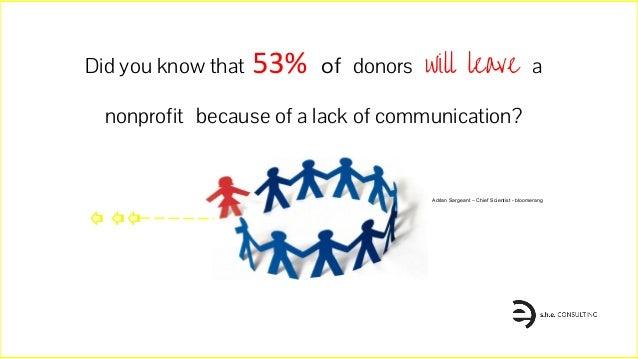 Social Media 101: Nonprofit Slide 3