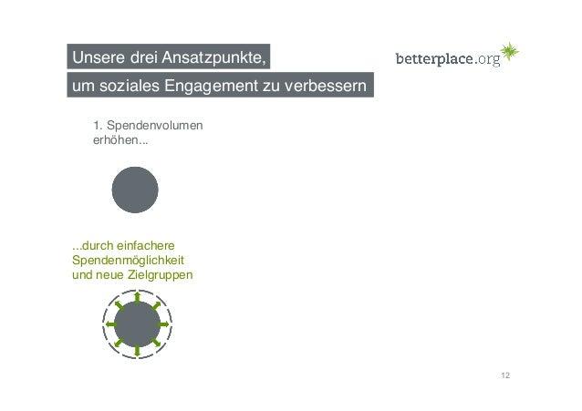 Projektseite schafft Transparenz ...