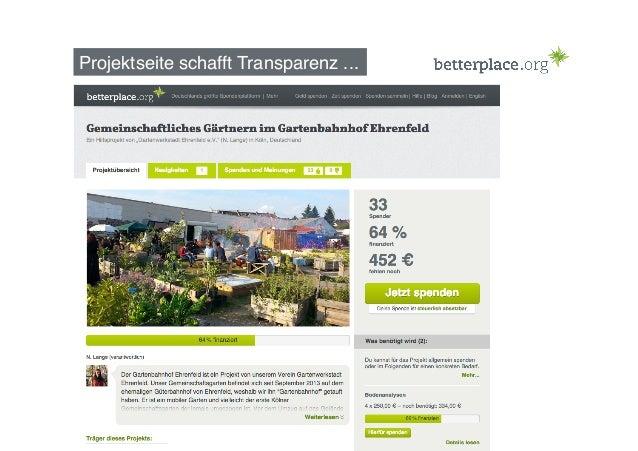 19 betterplace.org goes local Zeit spenden nahezu 100 % lokal Geldspender 50 % an lokale Projekte Lokalen Hilfsprojekten I...