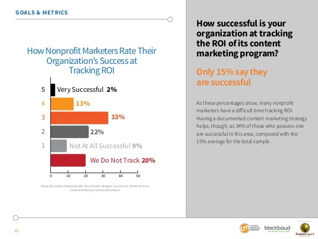 Nonprofit Content Marketing - 2015 Benchmarks, Budgets And Trends - N…