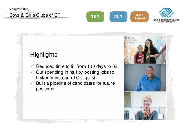 201 Grad School101 Nonprofit story Boys & Girls Clubs of SF Highlights  Reduced time to fill from 100 days to 62.  Cut s...