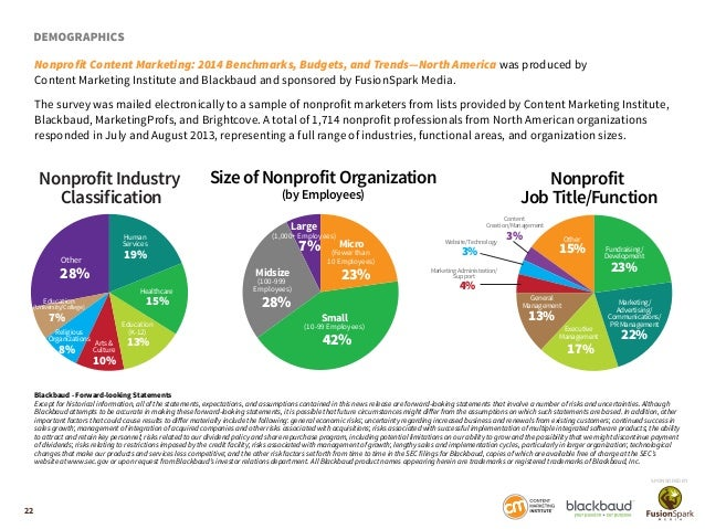 Nonprofit Content Marketing Research Benchmarks Budgets And Tr