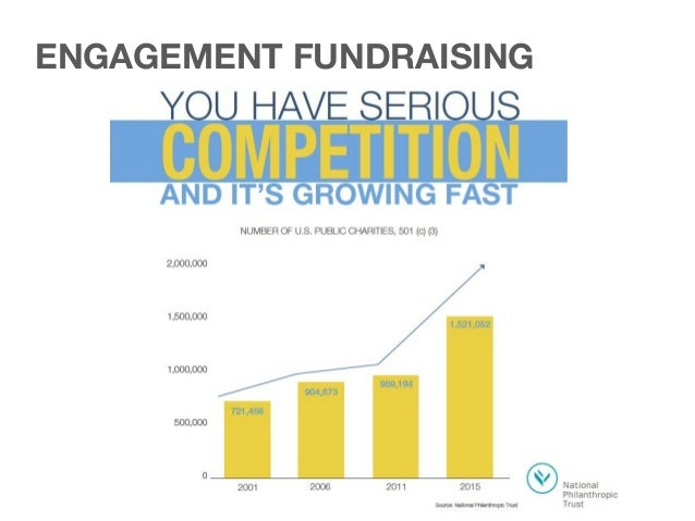 ENGAGEMENT FUNDRAISING HOW CAN YOU GIVE DONORS WHAT THEY WANT? GROW REVENUE AT LOWER COST? ENGAGEMENT FUNDRAISING