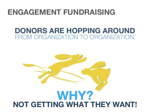 STRATEGY FOCUS ON 80/20 PARETO PRINCIPLE MAJOR GIFTS & PLANNED GIFTS MAKE HI-CAPACITY DONORS FEEL GOOD MATCH WHAT YOU HAVE...