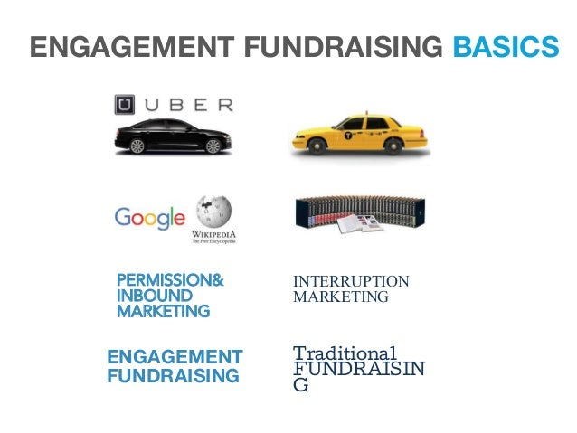 LIST OFFER TIMING CREATIVE ENGAGEMENT FUNDRAISING