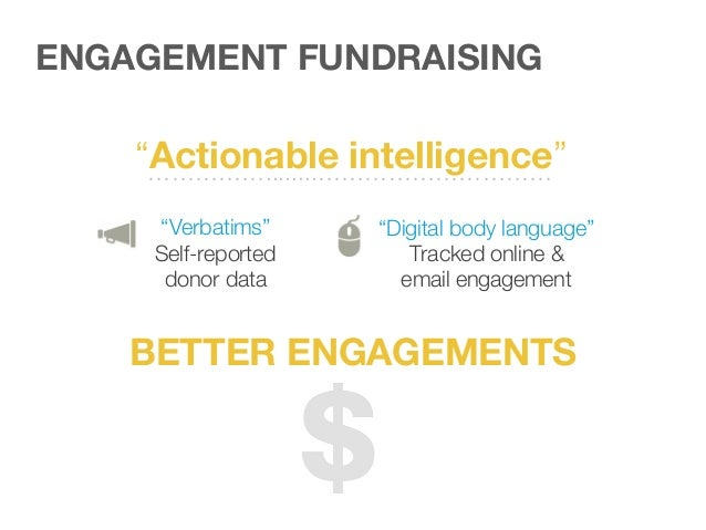 PROVIDE AN OFFER ENGAGEMENT FUNDRAISING LIST OFFER TIMING CREATIVE