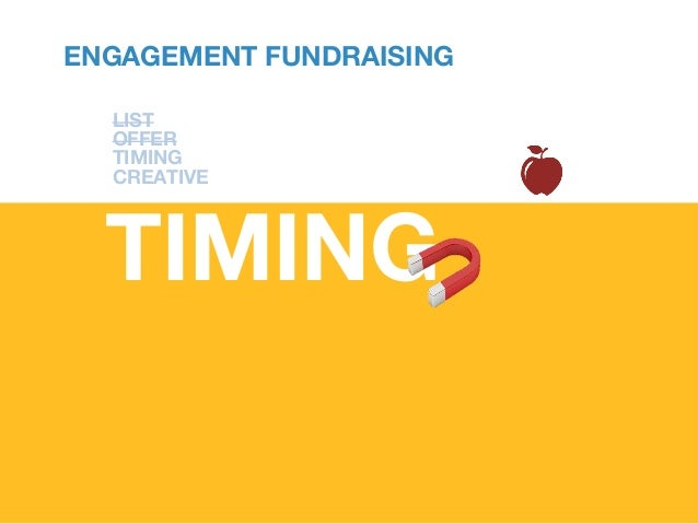 Timing OFFER A OFFER B OFFER C Match the right offers with each stage of the consideration process ENGAGEMENT FUNDRAISING ...