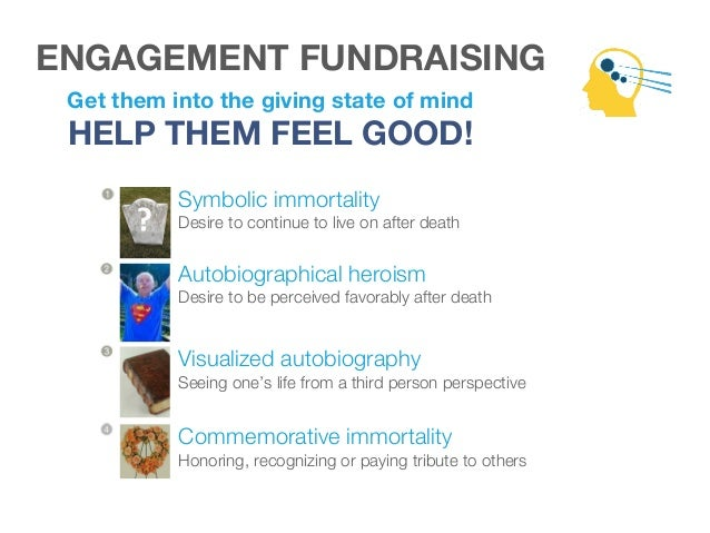 Examples of creative that works! ENGAGEMENT FUNDRAISING
