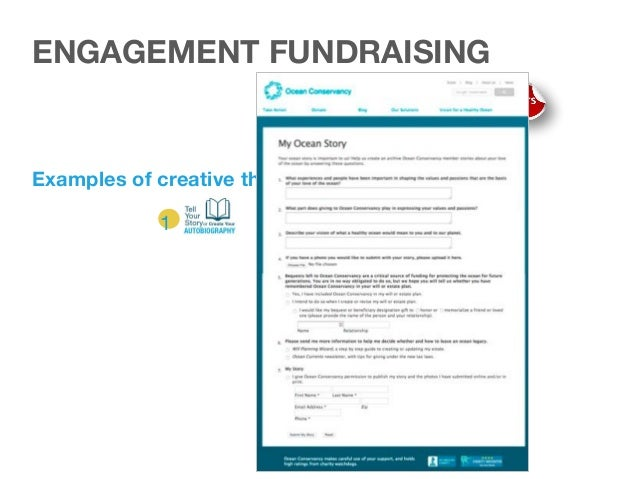 321 Examples of creative that works! ENGAGEMENT FUNDRAISING