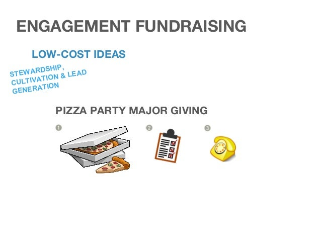 LOW-COST IDEAS SOCIAL MEDIA ANNOUNCEMENT BUILDING AWARENESS ENGAGEMENT FUNDRAISING