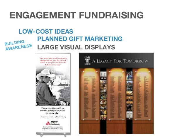 LOW-COST IDEAS ASK YOUR BOARD AND VOLUNTEERS BUILDING AWARENESS & GENERATING LEADS ENGAGEMENT FUNDRAISING
