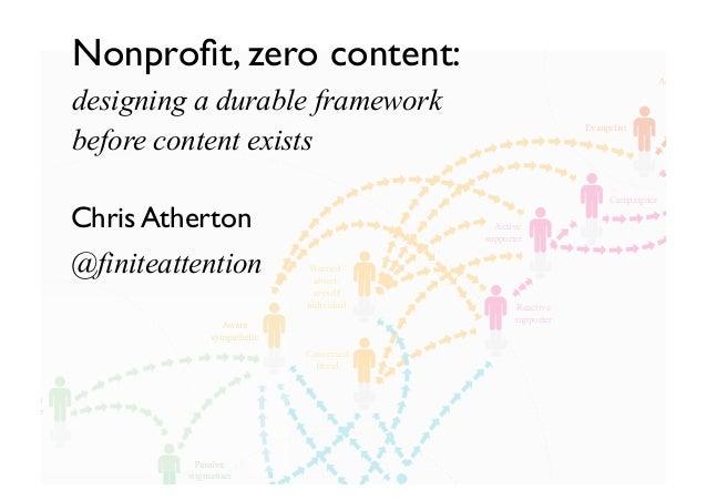 Nonprofit, zero content:                                                                 Ambassador              designing ...
