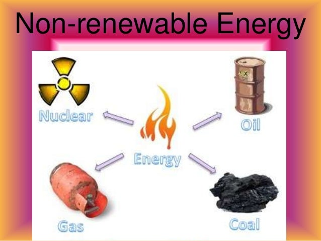 Non Renewable Natural Resources