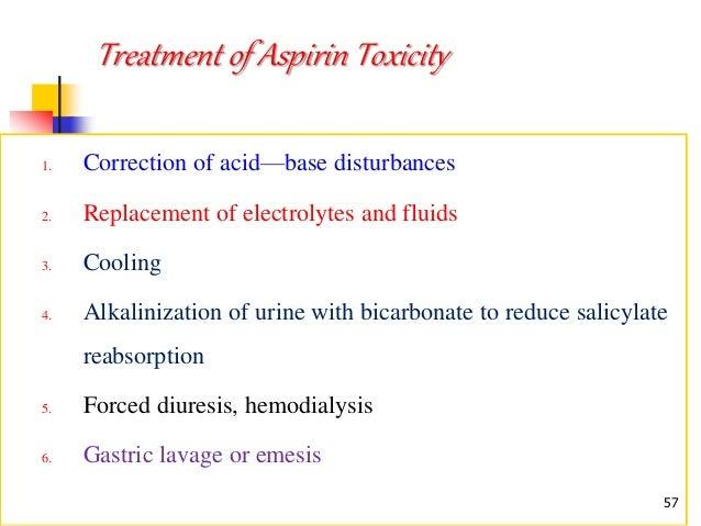 Mechanism Of Aspirin Toxicity