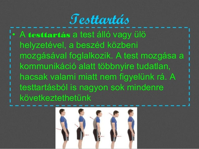Testtartás • Atesttartása test álló vagy ülö helyzetével, a beszéd közbeni mozgásával foglalkozik. A test mozgása a komm...