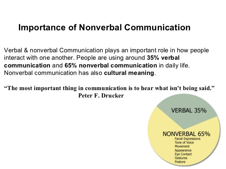 Communicating with nonverbal and verbal communication