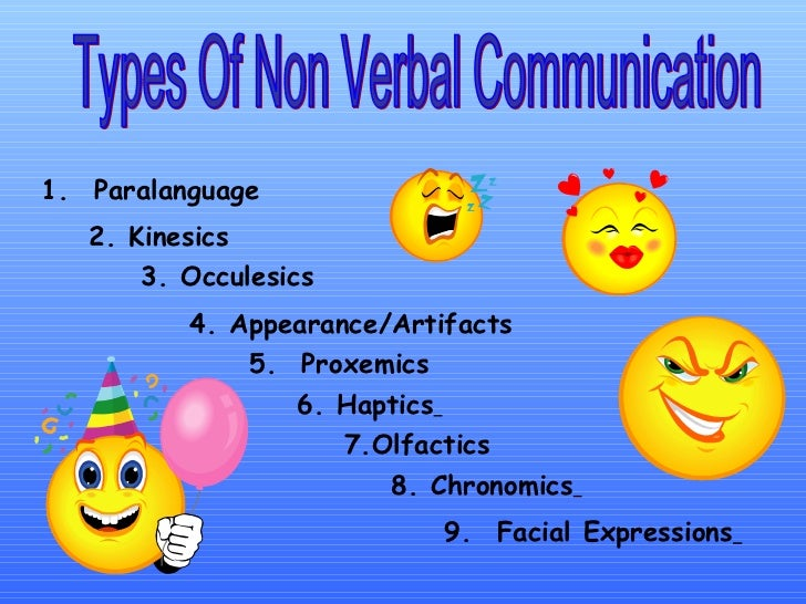 types of nonverbal communication ppt