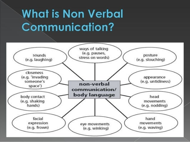 N On Verbal Communication We should always keep in mind that these affect our conversations even if it is not intended. n on verbal communication