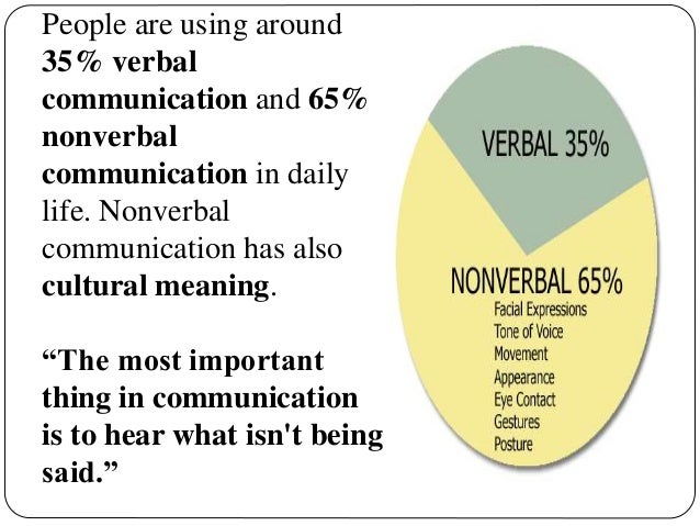 verbal and nonverbal cues that convey interest in dating Body language is a mix of it can add strength to the verbal messages or ideas that body language refers to the nonverbal signals that you use to communicate.