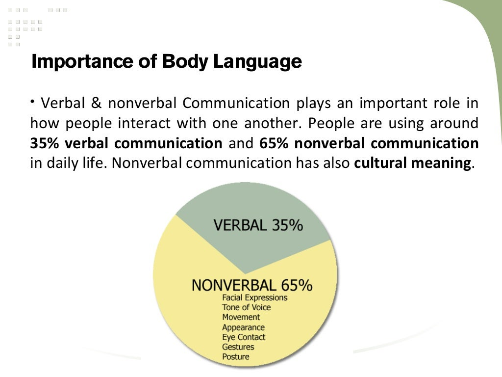 ted talk on how non verbal communication Does body language shape who you are at least half of communication is through nonverbal signals, and that includes - that includes vocal cues like your pitch.