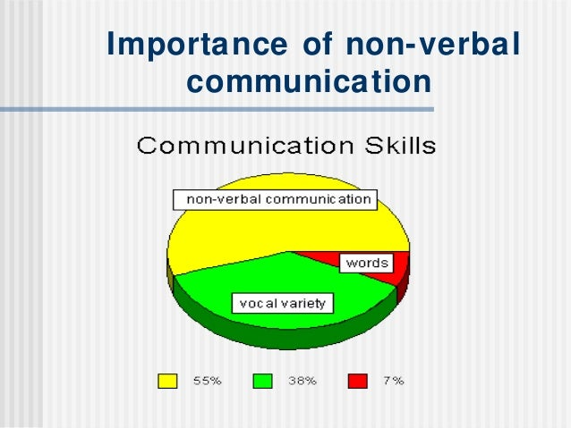 how non verbal communication can influence the receiver Chapter two communication process  both sender and receiver can play an active role in using  7 interpersonal communication is the verbal and nonverbal.