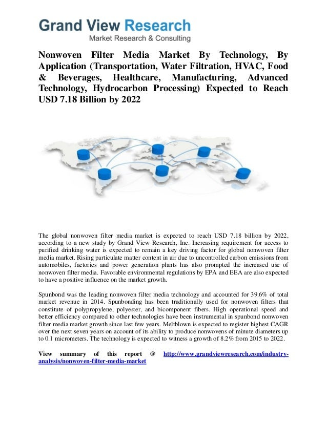 Nonwoven Filter Media Market By Technology, By Application (Transportation, Water Filtration, HVAC, Food & Beverages, Heal...