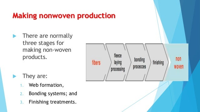 Raw Materials Cellulosic fibers   The volume of bleached cotton used in nonwoven fabrics has been steadily increasing and...