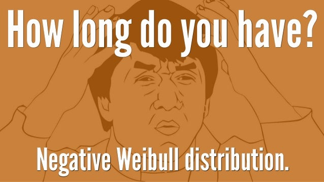 How long do you have? Negative Weibull distribution.