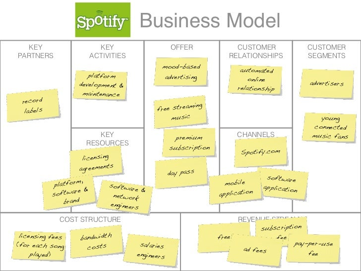 The Music Industry - new models (excerpt of a keynote)