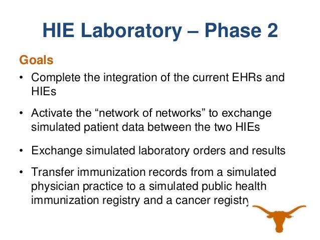 Iht2 Health It Summit In Austin 2012 Nora Belcher