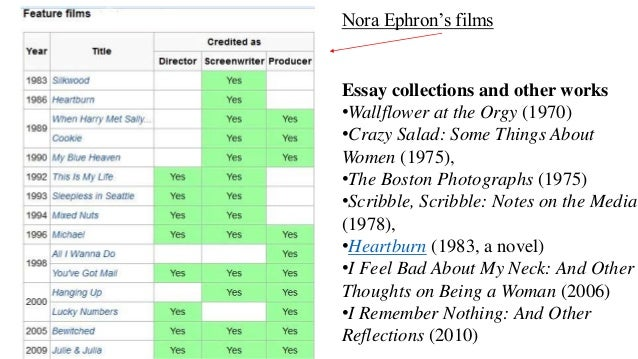 nora ephron crazy salad essay Fall in love with nora ephron's collected essays by nathan gelgud february 11 betty friedan, and nora ephron inspired by 'crazy salad and scribble scribble,' 2015.