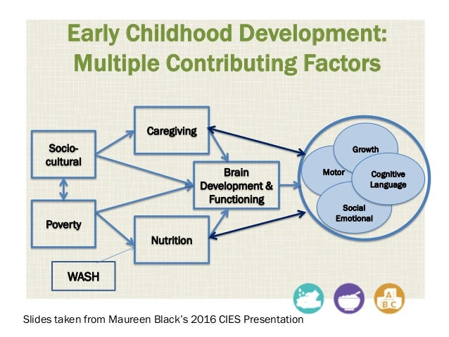 The Importance of Nutrition in Early Childhood Development