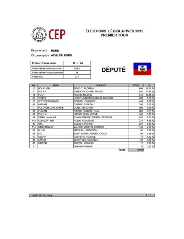 Résultats Préliminaires Législatives 2015 ( Député ) - Département Nord