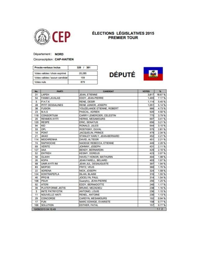 Résultats Préliminaires Législatives 2015 ( Député ) - Département Nord Slide 3