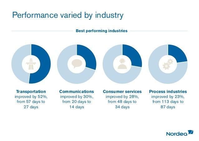 Efficient working capital management – A Nordea study Slide 3